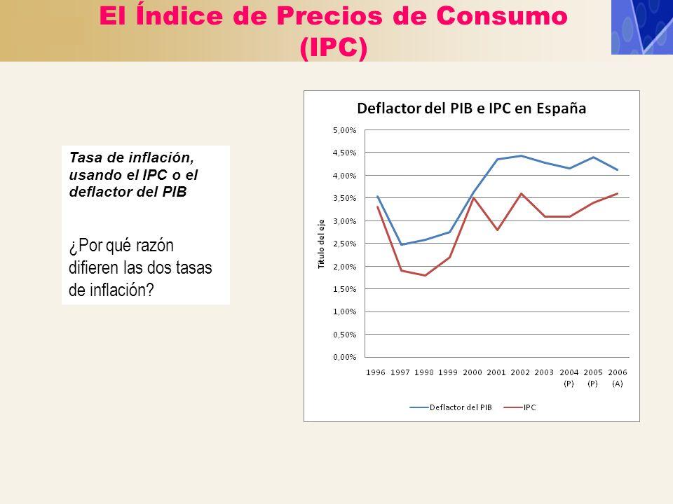 El Índice de Precios de Consumo (IPC) Tasa de inflación, usando el IPC o el deflactor del PIB ¿Por qué razón difieren las dos tasas de inflación?