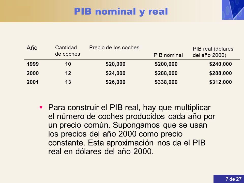 7 de 27 PIB nominal y real Para construir el PIB real, hay que multiplicar el número de coches producidos cada año por un precio común. Supongamos que