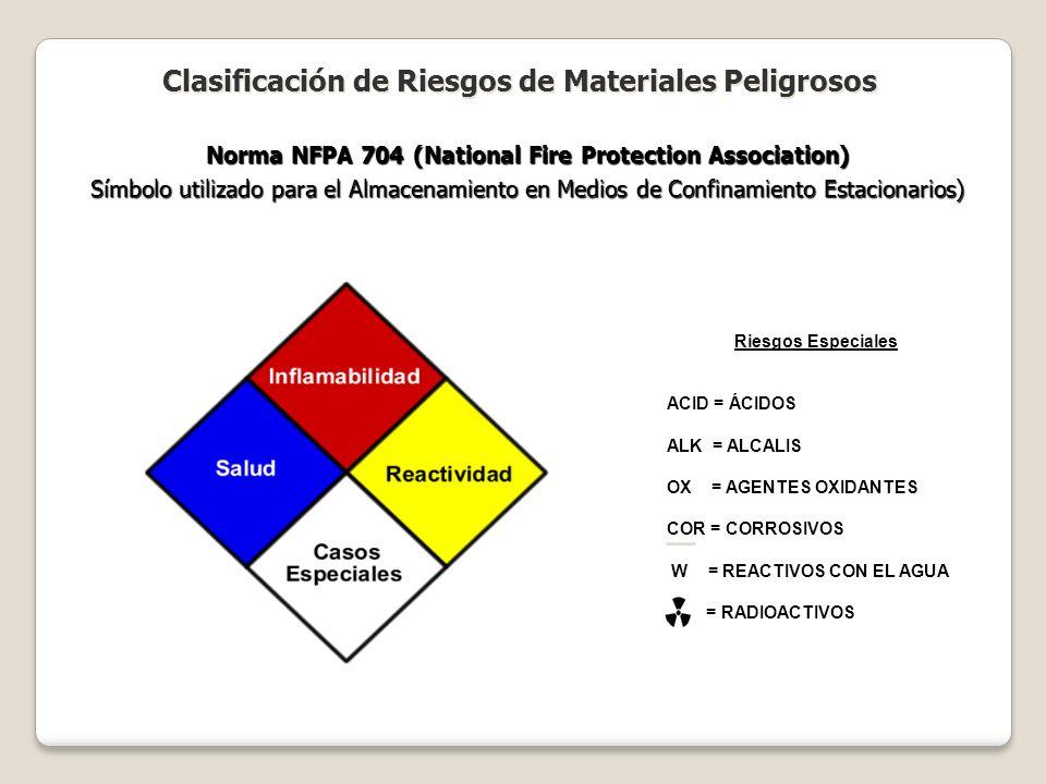 Norma NFPA 704 (National Fire Protection Association) Símbolo utilizado para el Almacenamiento en Medios de Confinamiento Estacionarios) NUMERACION 0