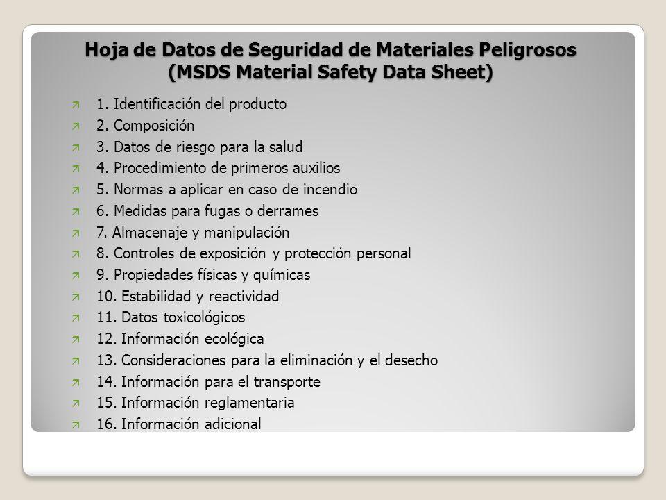 Hoja de Datos de Seguridad de Materiales Peligrosos (MSDS Material Safety Data Sheet) ä 1. Identificación del producto ä 2. Composición ä 3. Datos de