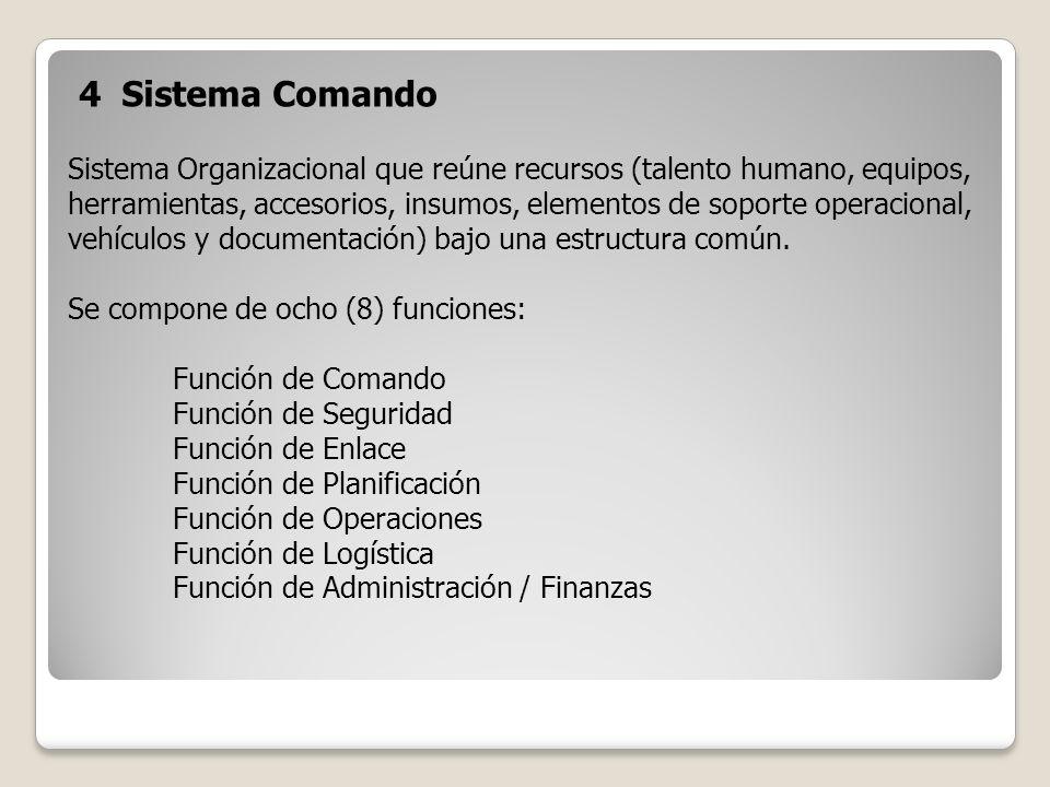 Sistema Organizacional que reúne recursos (talento humano, equipos, herramientas, accesorios, insumos, elementos de soporte operacional, vehículos y d
