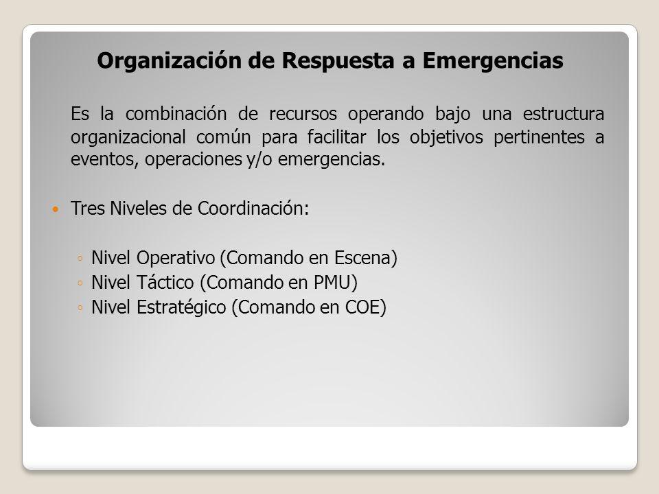 Organización de Respuesta a Emergencias Es la combinación de recursos operando bajo una estructura organizacional común para facilitar los objetivos p