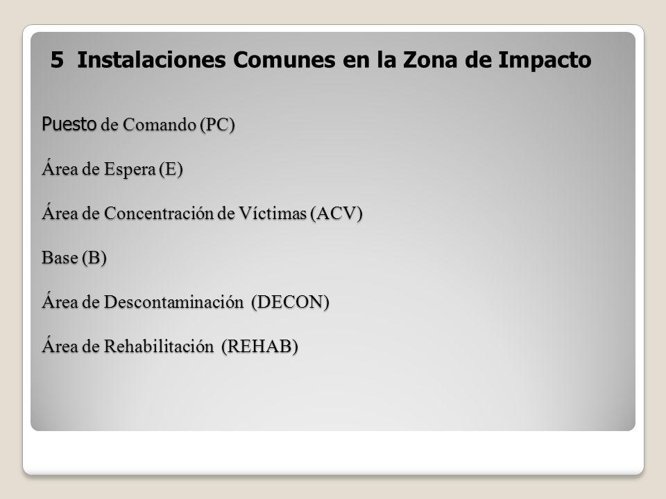 Puesto de Comando (PC) Área de Espera (E) Área de Concentración de Víctimas (ACV) Base (B) Área de Descontaminación (DECON) Área de Rehabilitación (RE