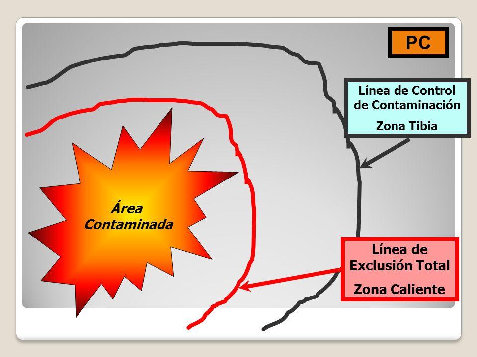 Área Contaminada Línea de Exclusión Total Zona Caliente Línea de Control de Contaminación Zona Tibia PC