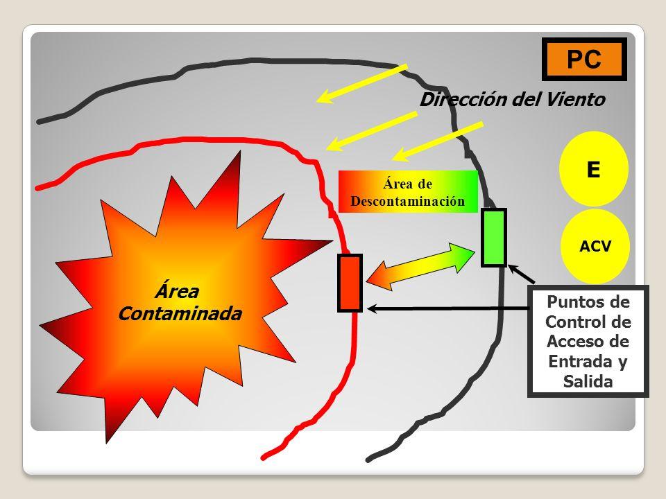 Área Contaminada Puntos de Control de Acceso de Entrada y Salida Área de Descontaminación PC E ACV Dirección del Viento