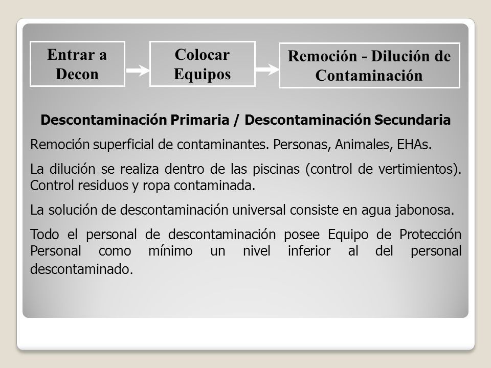 Entrar a Decon Colocar Equipos Descontaminación Primaria / Descontaminación Secundaria Remoción superficial de contaminantes. Personas, Animales, EHAs