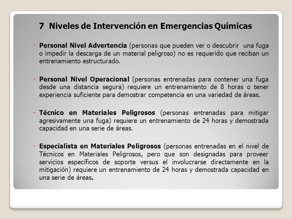 7 Niveles de Intervención en Emergencias Químicas Personal Nivel Advertencia (personas que pueden ver o descubrir una fuga o impedir la descarga de un