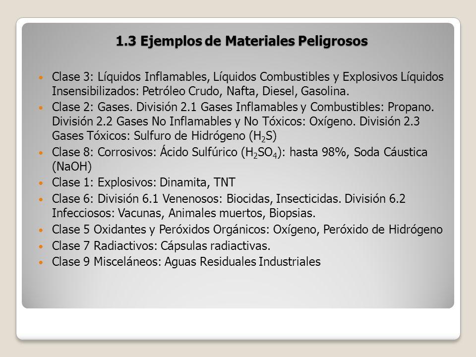 1.3 Ejemplos de Materiales Peligrosos Clase 3: Líquidos Inflamables, Líquidos Combustibles y Explosivos Líquidos Insensibilizados: Petróleo Crudo, Naf