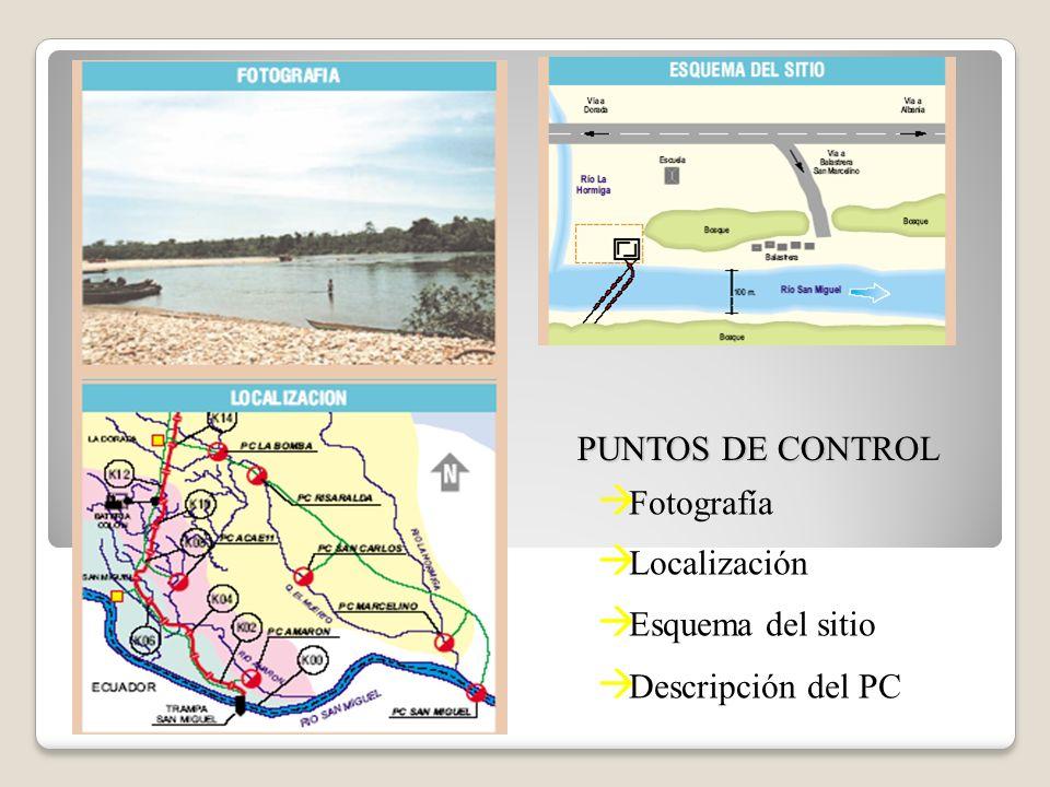 PUNTOS DE CONTROL Fotografía Localización Esquema del sitio Descripción del PC