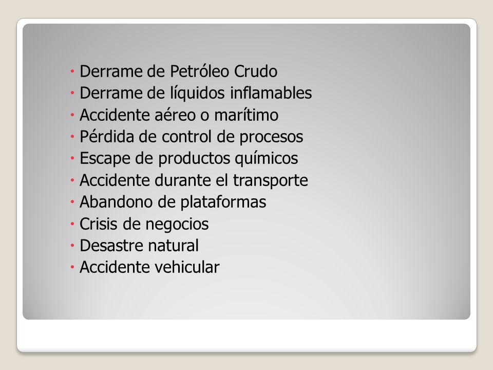 Derrame de Petróleo Crudo Derrame de líquidos inflamables Accidente aéreo o marítimo Pérdida de control de procesos Escape de productos químicos Accid