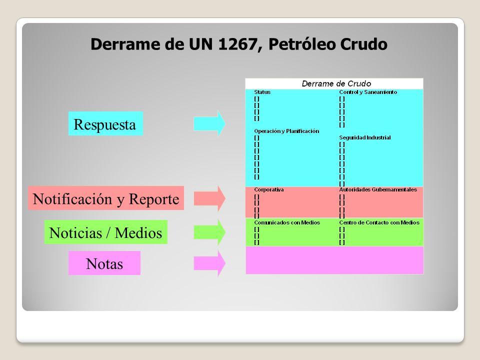 Derrame de UN 1267, Petróleo Crudo Respuesta Notificación y Reporte Noticias / Medios Notas