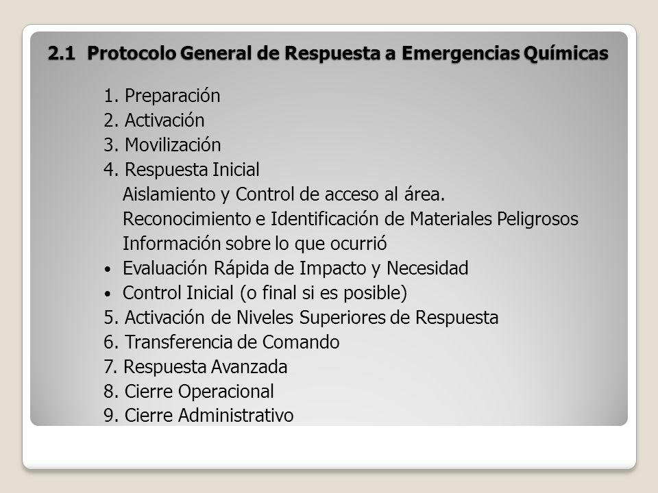 2.1 Protocolo General de Respuesta a Emergencias Químicas 1. Preparación 2. Activación 3. Movilización 4. Respuesta Inicial Aislamiento y Control de a