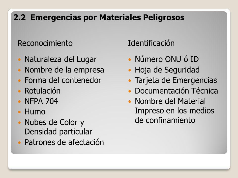Clasificación de Emergencias