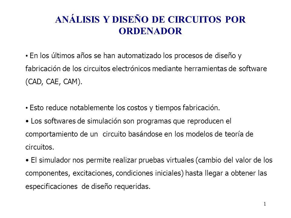 21 Fuentes independientes V1 1 0 DC 5 I1 2 3 DC 1m V2 7 0 SIN(0 2 2 0 0 0) Fuentes controladas por tensión E1 5 0 3 0 2 G1 7 6 4 5 2.5 Fuentes controladas por corriente H1 2 5 V1 0.5 F1 2 4 V_AMP 3