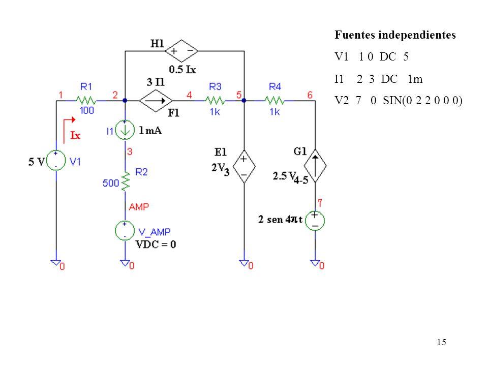 14 2.1.2 Generadores sinusoidales: PSpice nos ofrece la opción de crear señales sinusoidales, ya sean puras o amortiguadas. La sintaxis para la introd