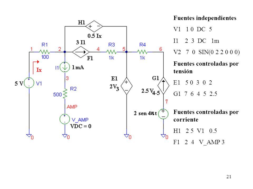 20 Generador de tensión controlado por corriente Generador de corriente controlados por corriente
