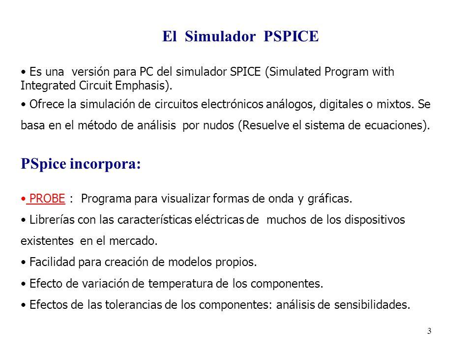 23 Fuentes independientes V1 1 0 DC 5 I1 2 3 DC 1m V2 7 0 SIN(0 2 2 0 0 0) Fuentes controladas por tensión E1 5 0 3 0 2 G1 6 7 4 5 2.5 Fuentes controladas por corriente H1 2 3 V_AMP 0.5 F1 2 4 V_AMP 3 Resistores R1 1 2 100 R2 3 AMP 500 R3 4 5 1K R4 6 5 1K