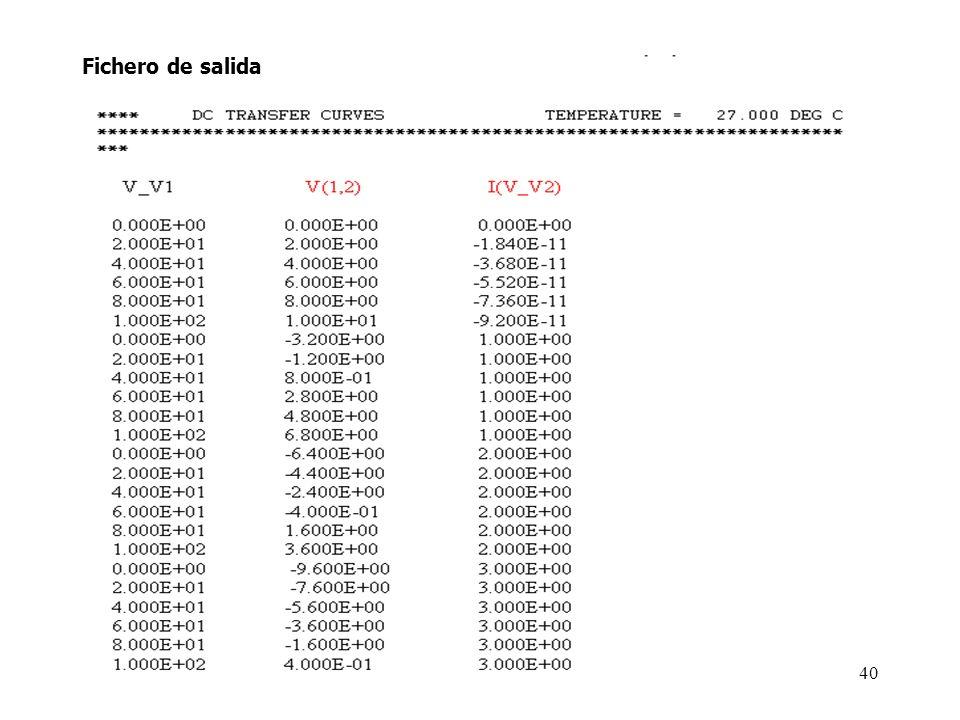 39 Ejemplo 3 R1 1 2 5 R2 0 2 40 R3 2 3 8 R4 1 3 32 V1 1 0 DC 0 ***amperímetro V2 0 4 DC 0 I1 4 3 DC 0 **Sentencia DC anidada.DC V1 0 100 20 I1 0 5 1 *