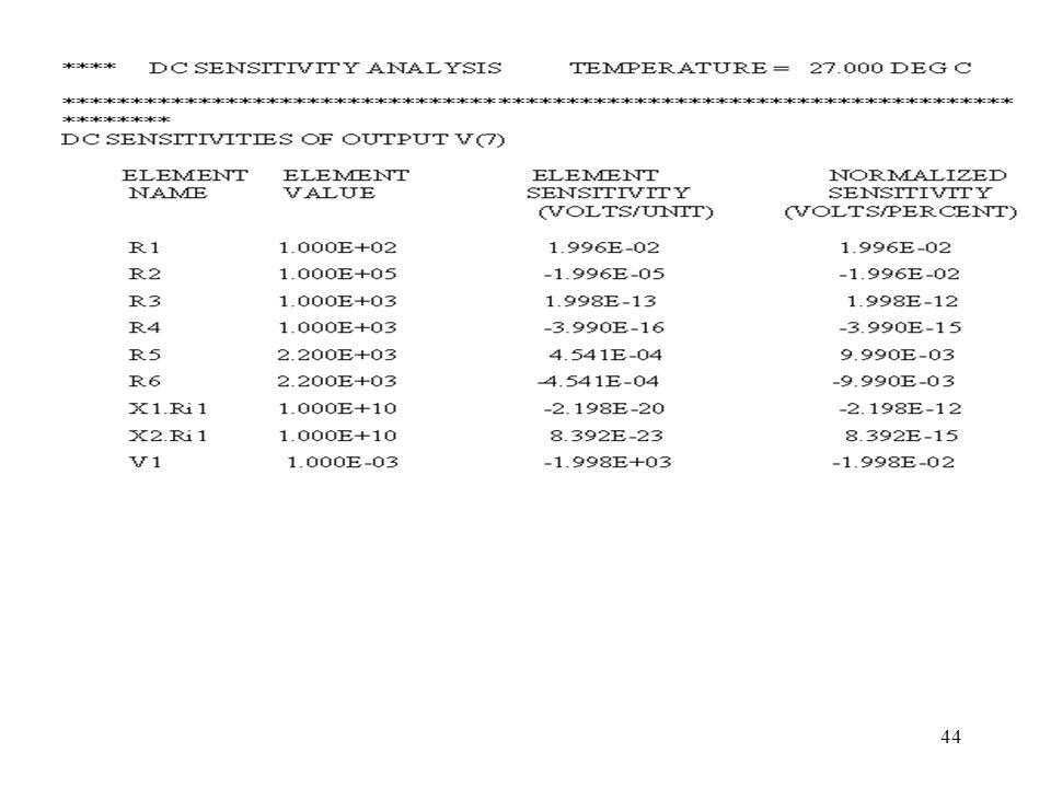 43 FICHERO DE SALIDA ** SMALL SIGNAL BIAS SOLUTION ** TEMPERATURE = 27.000 DEG C ************************************************ NODE VOLTAGE NODE VO