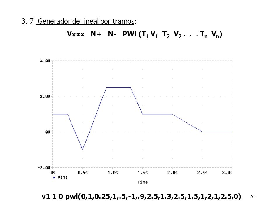 50 3. 6 Generador de pulsos exponenciales: PSpice provee generadores de tensión y corriente que dependen del tiempo. Con los cuales se pueden generar