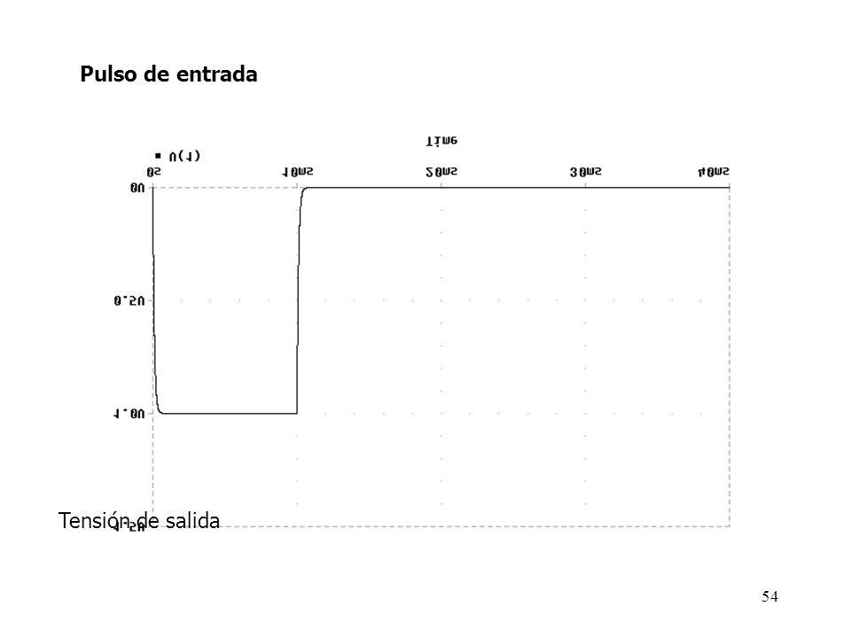 53 EJEMPLO 5 R1 1 2 100 R2 3 0 100 C1 2 3 1u IC=0 *Generador exponencial * (V1 V2 td1 tr td2 tf) V1 1 0 EXP 0 1 0 1E-4.01 1E-4 F1 3 2 VS_F1.99 *Amperí