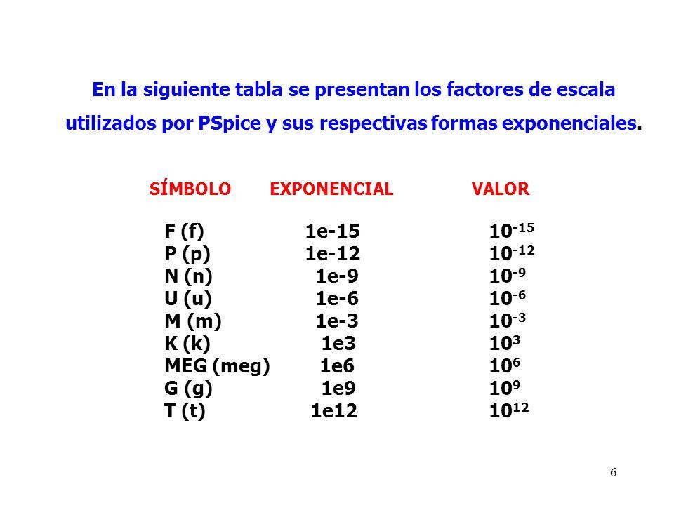 6 En la siguiente tabla se presentan los factores de escala utilizados por PSpice y sus respectivas formas exponenciales.