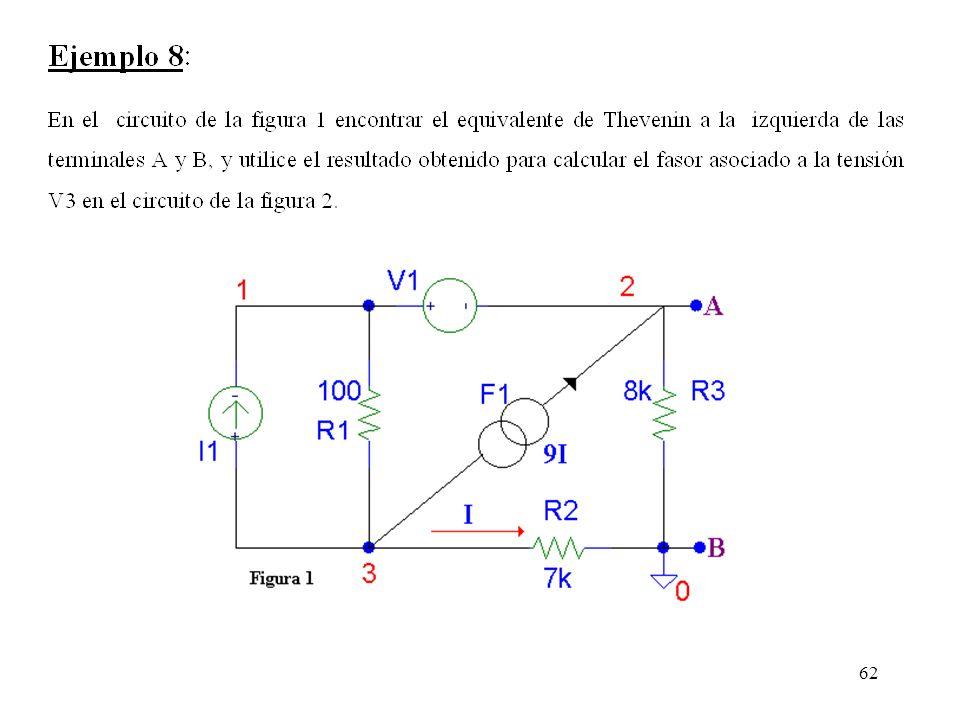 61 Análisis en Régimen Permanente Sinusoidal Generadores AC Vxxx N+ N- AC AMP DESFASE Ixxx N+ N- AC AMP DESFASE Sentencia.AC.AC TIPO NP FINICIO FFINAL