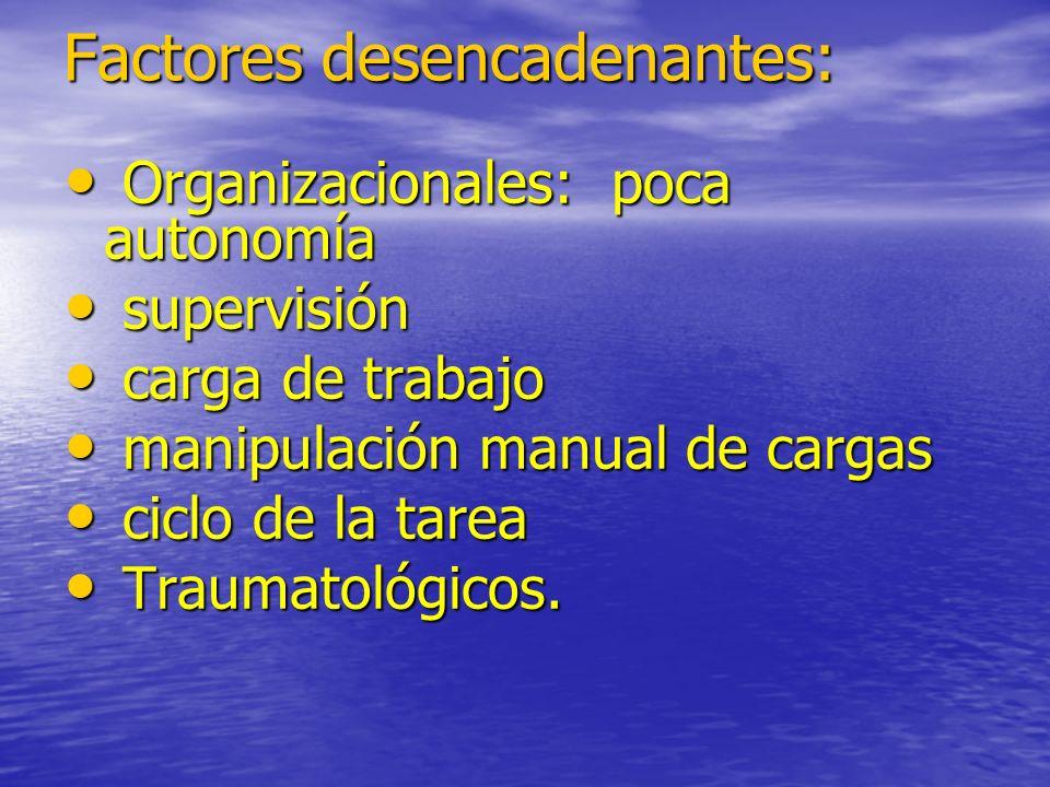 Factores desencadenantes: Organizacionales: poca autonomía Organizacionales: poca autonomía supervisión supervisión carga de trabajo carga de trabajo