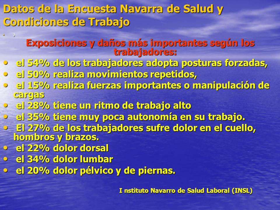 Datos de la Encuesta Navarra de Salud y Condiciones de Trabajo ) Exposiciones y daños más importantes según los trabajadores: el 54% de los trabajador