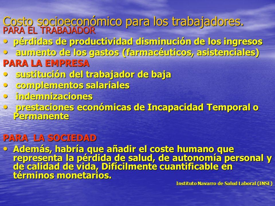 Costo socioeconómico para los trabajadores. PARA EL TRABAJADOR pérdidas de productividad disminución de los ingresos pérdidas de productividad disminu