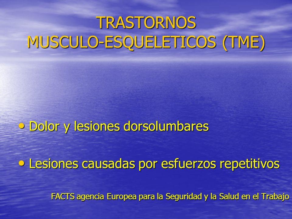 TRASTORNOS MUSCULO-ESQUELETICOS (TME) Dolor y lesiones dorsolumbares Dolor y lesiones dorsolumbares Lesiones causadas por esfuerzos repetitivos Lesion