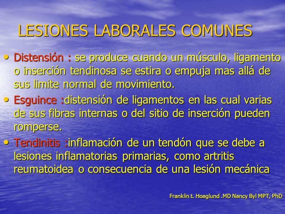 LESIONES LABORALES COMUNES Distensión : se produce cuando un músculo, ligamento o inserción tendinosa se estira o empuja mas allá de sus limite normal