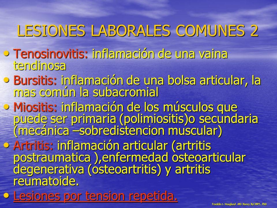 Lesiones por tensión repetida: Se relacionan con traumatismos acumulativos (sobre todo movimientos repetidos al final de la acción con un componente de fuerza o vibratorio) Se relacionan con traumatismos acumulativos (sobre todo movimientos repetidos al final de la acción con un componente de fuerza o vibratorio) Causan dolor e inflamación aguda o crónica de los tendones, músculos, cápsulas o nervios.