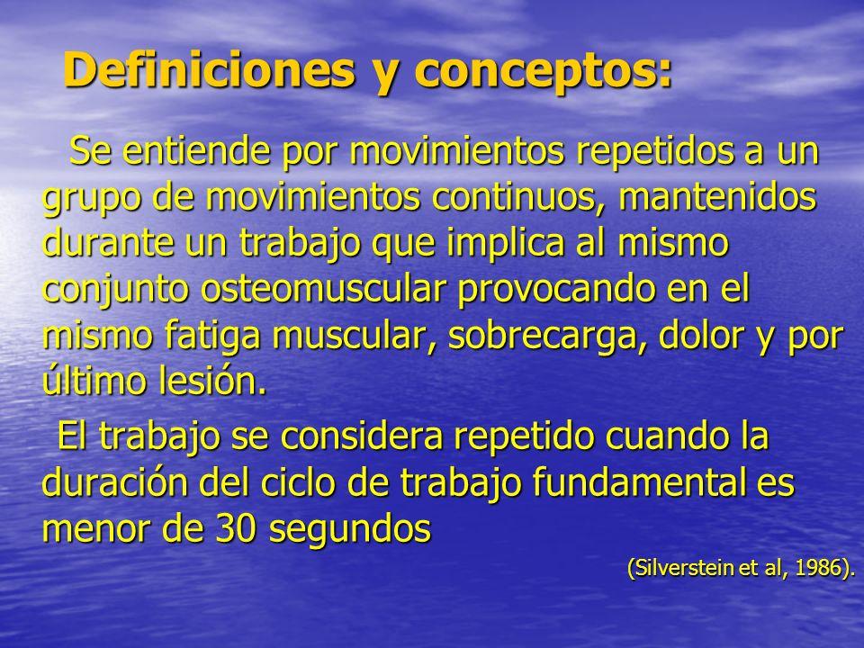 Definiciones y conceptos: Definiciones y conceptos: Se entiende por movimientos repetidos a un grupo de movimientos continuos, mantenidos durante un t