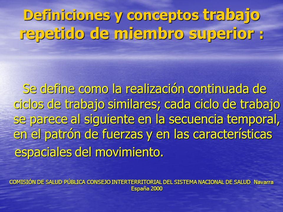 Definiciones y conceptos trabajo repetido de miembro superior : Se define como la realización continuada de ciclos de trabajo similares; cada ciclo de