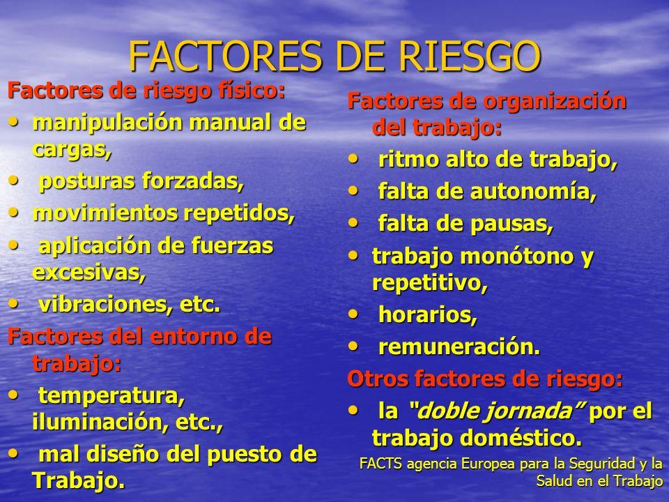 FACTORES DE RIESGO Factores de riesgo físico: manipulación manual de cargas, manipulación manual de cargas, posturas forzadas, posturas forzadas, movi