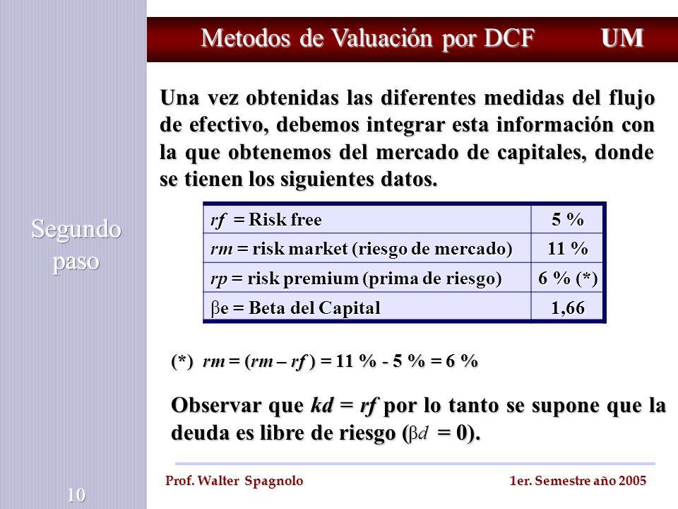 Metodos de Valuación por DCF Una vez obtenidas las diferentes medidas del flujo de efectivo, debemos integrar esta información con la que obtenemos de
