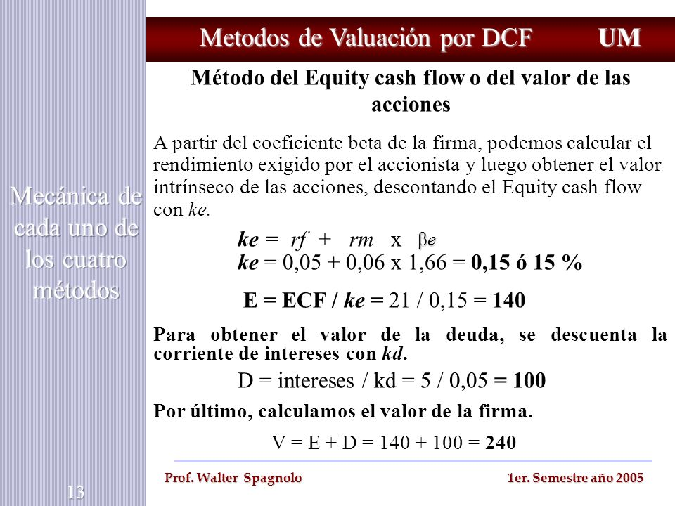 Metodos de Valuación por DCF UM Prof. Walter Spagnolo 1er. Semestre año 2005 Método del Equity cash flow o del valor de las acciones A partir del coef