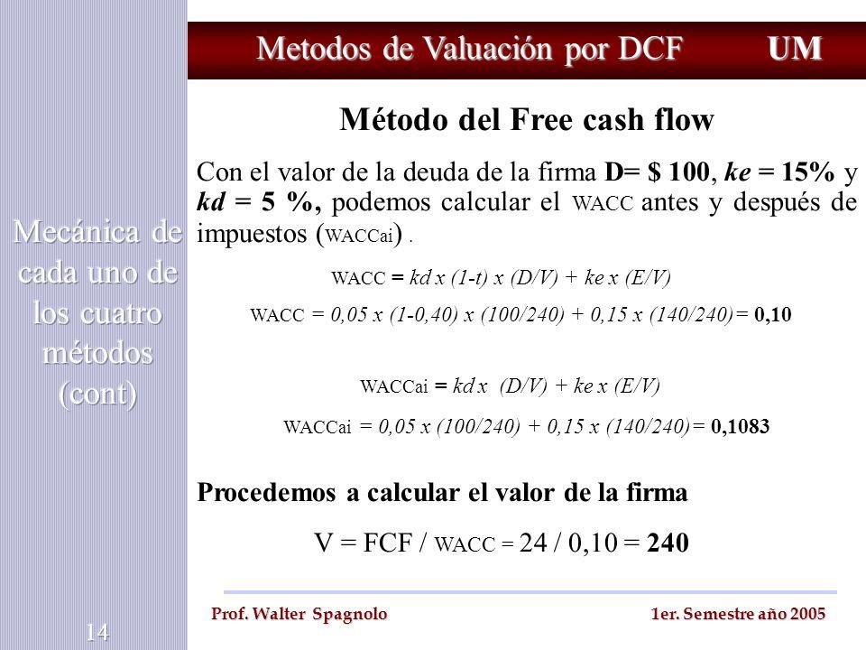 Metodos de Valuación por DCF UM Prof. Walter Spagnolo 1er. Semestre año 2005 Método del Free cash flow Con el valor de la deuda de la firma D= $ 100,