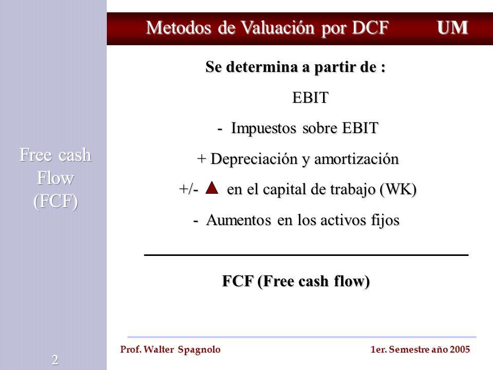 Metodos de Valuación por DCF Se determina a partir de Dividendos + Intereses +/- Deuda (CCF) Capital cash flow Otra manera de determinar : CCF = Free cash flow + intereses x t Nota : t es igual a la tasa de impuestos de la Cía.