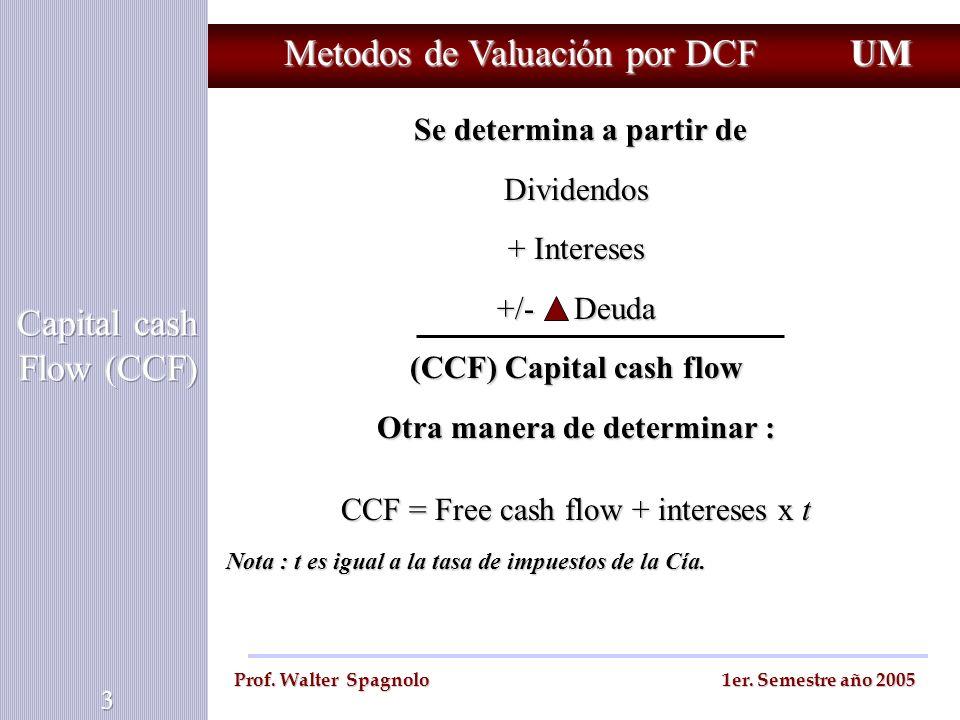 Metodos de Valuación por DCF Se determina a partir de : EBIT - Impuestos sobre EBIT - Impuestos sobre EBIT + Depreciación y amortización + Depreciación y amortización +/- en el capital de trabajo (WK) +/- en el capital de trabajo (WK) - Intereses - Aumentos en los activos fijos +/- en la deuda (ECF) Equity cash flow UM Prof.