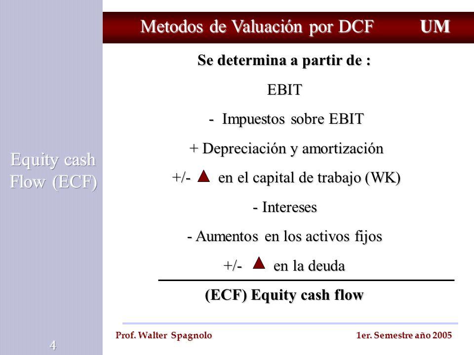 Metodos de Valuación por DCF Se determina a partir de : EBIT - Impuestos sobre EBIT - Impuestos sobre EBIT + Depreciación y amortización + Depreciació
