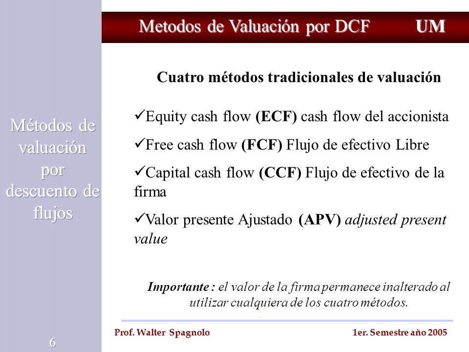 Metodos de Valuación por DCF UM Prof. Walter Spagnolo 1er. Semestre año 2005 Cuatro métodos tradicionales de valuación Equity cash flow (ECF) cash flo