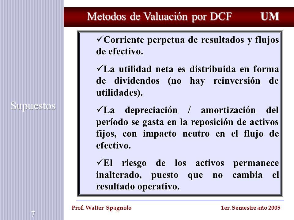 Metodos de Valuación por DCF UM Prof. Walter Spagnolo 1er. Semestre año 2005 Corriente perpetua de resultados y flujos de efectivo. La utilidad neta e