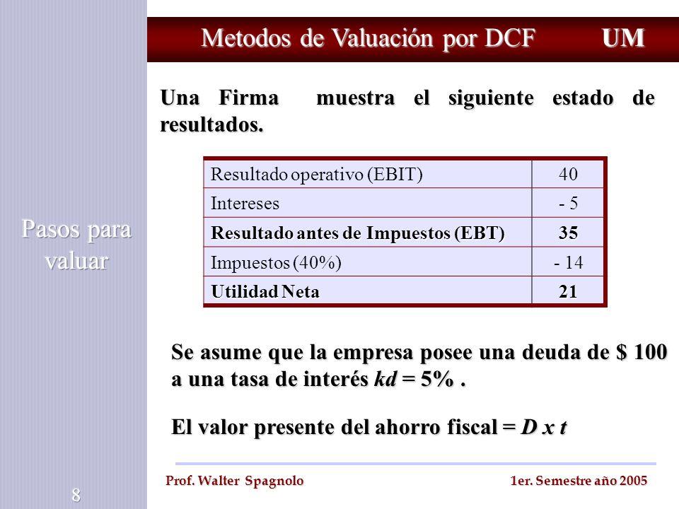 Metodos de Valuación por DCF Una Firma muestra el siguiente estado de resultados. UM Prof. Walter Spagnolo 1er. Semestre año 2005 Resultado operativo