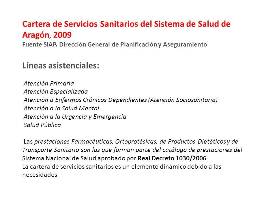 Cartera de Servicios Sanitarios del Sistema de Salud de Aragón, 2009 Fuente SIAP.