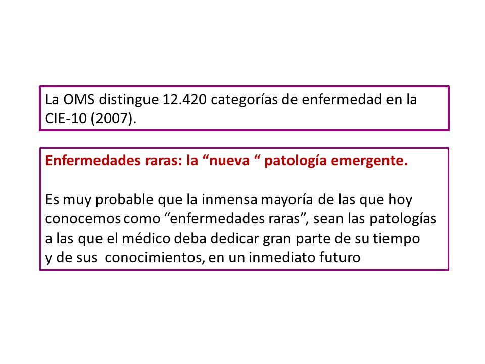 Enfermedades raras: la nueva patología emergente.