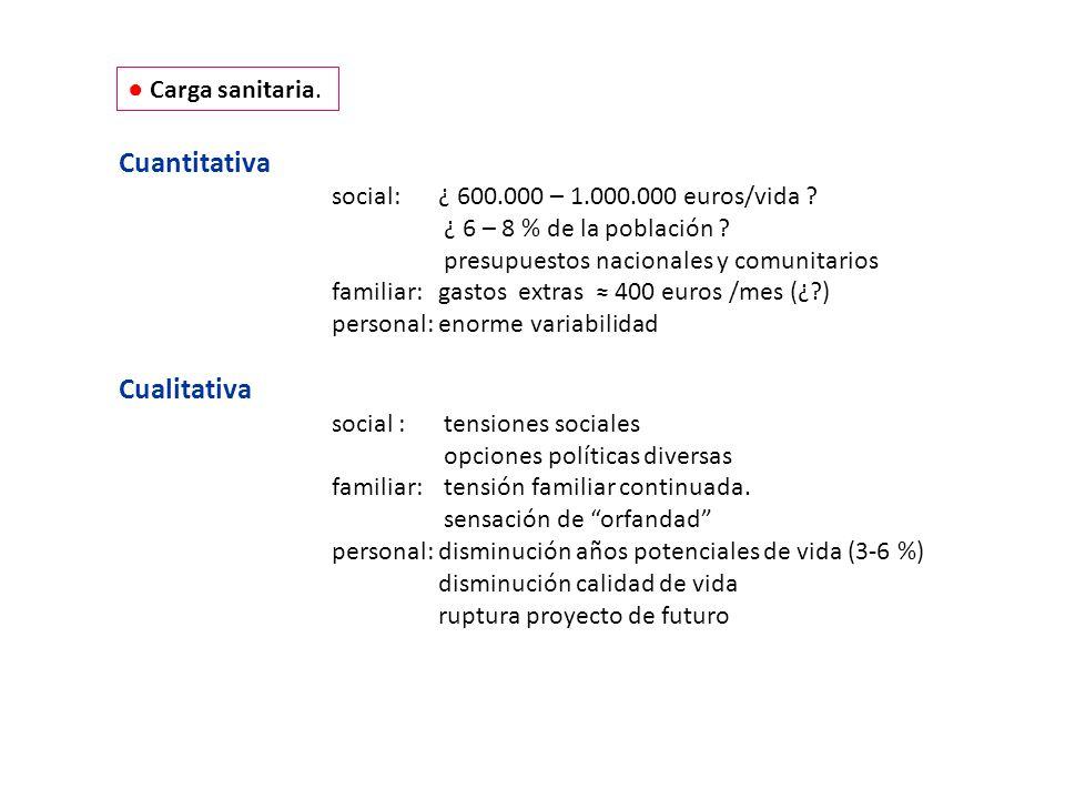 Cuantitativa social: ¿ 600.000 – 1.000.000 euros/vida .