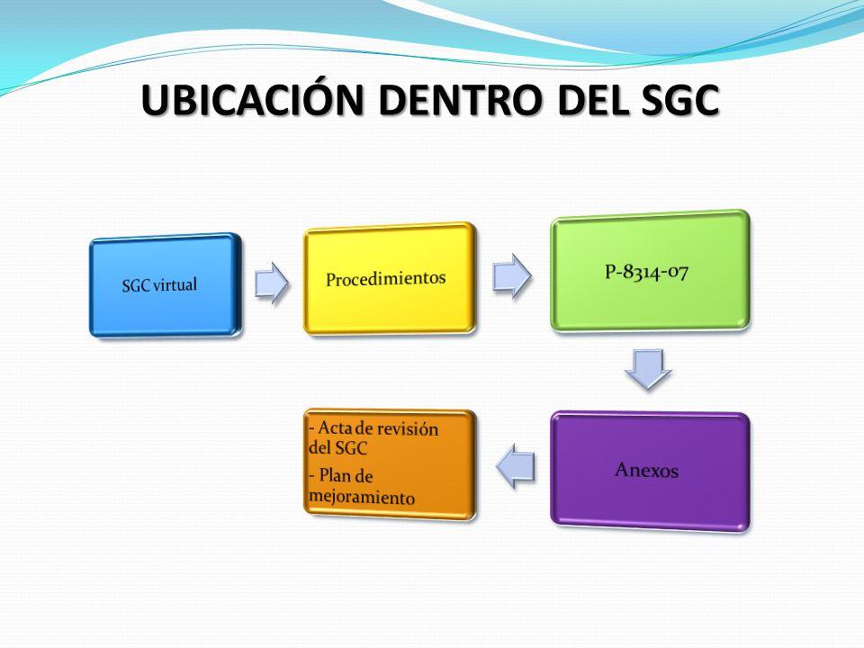 UBICACIÓN DENTRO DEL SGC