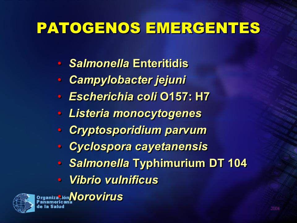 PATOGENOS EMERGENTES Salmonella Enteritidis Campylobacter jejuni Escherichia coli O157: H7 Listeria monocytogenes Cryptosporidium parvum Cyclospora ca